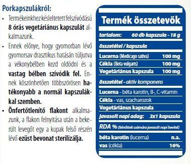 gfc_ph_kapszula