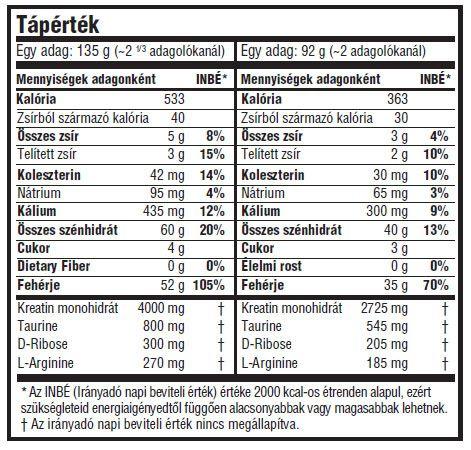 scitec_nutrition_myomax_gain