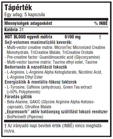 Scitec Nutrition Hot Blood kapszula